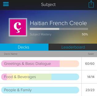 Haitian French Creole